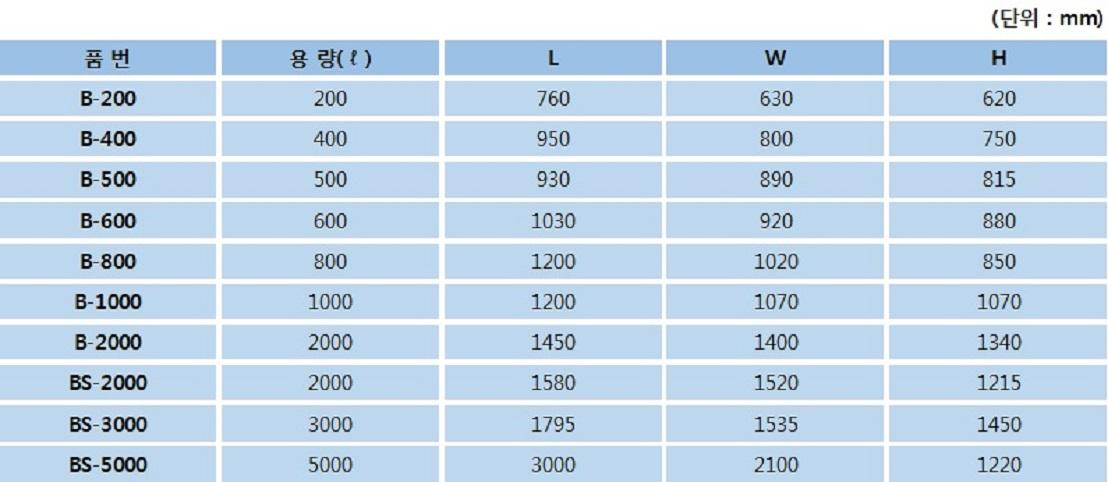 B-TYPE 규격표1