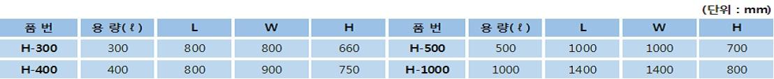 H-TYPE 규격표