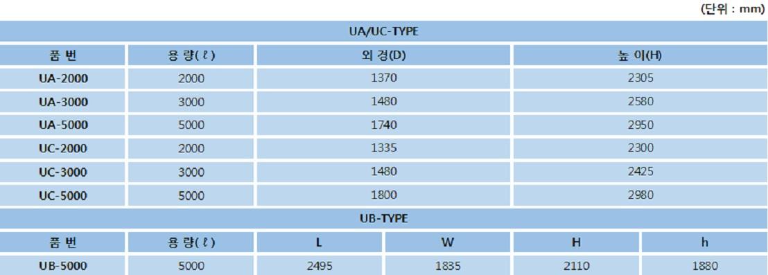 U-TYPE 규격표